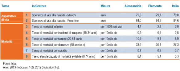 tab 1